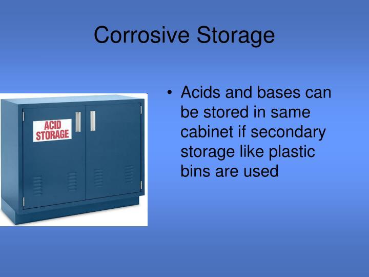 Corrosive Storage