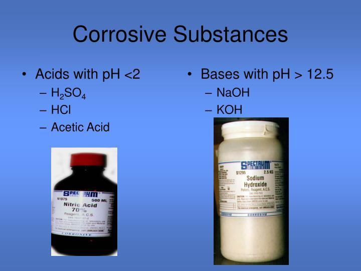 Acids with pH <2