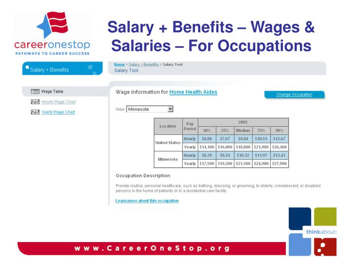 Salary + Benefits – Wages & Salaries – For Occupations