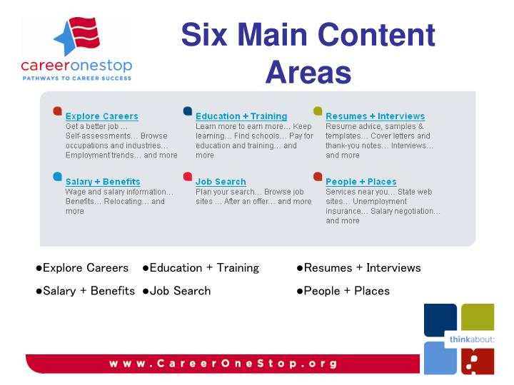 Six Main Content Areas
