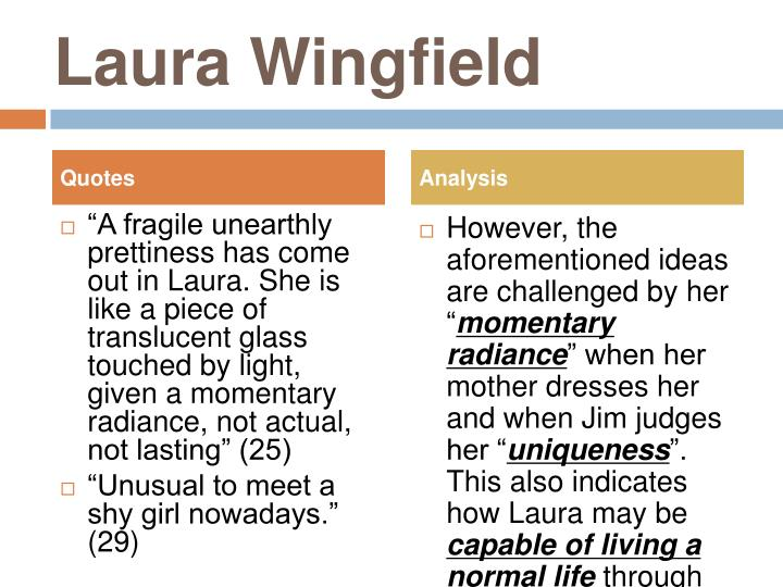 Laura Wingfield