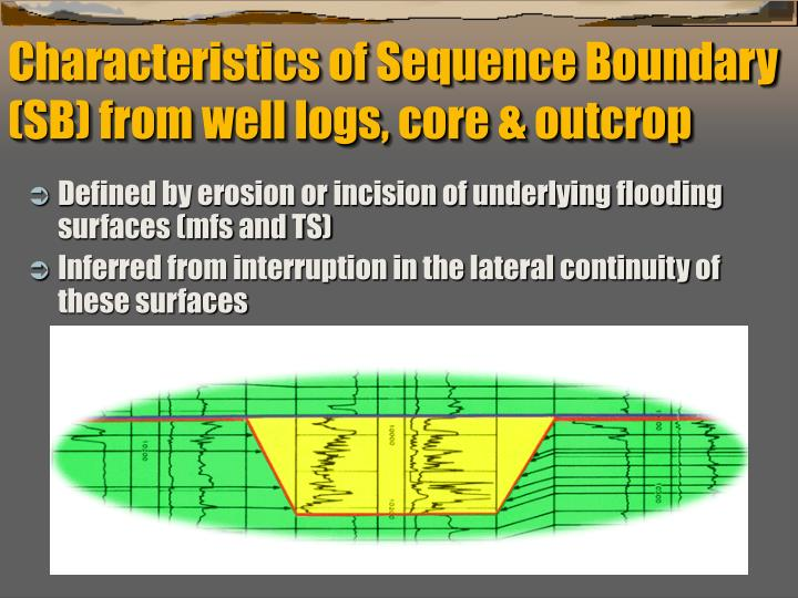 Characteristics of Sequence Boundary (SB) from well logs, core & outcrop