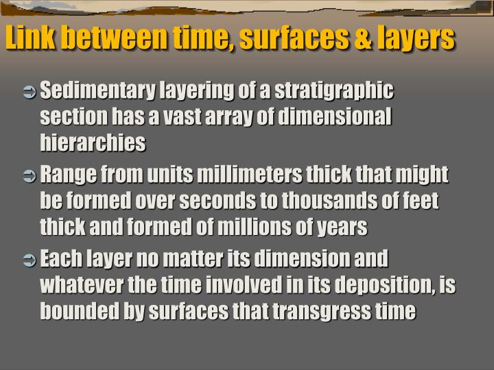 Link between time, surfaces & layers