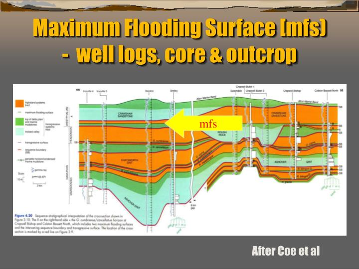 Maximum Flooding Surface [mfs) -  well logs, core & outcrop
