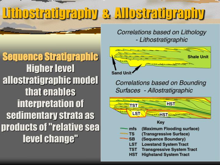 Lithostratigraphy  &  Allostratigraphy