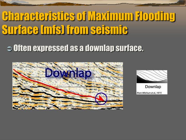 Characteristics of Maximum Flooding Surface [mfs) from seismic