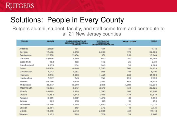 Solutions:  People in Every County