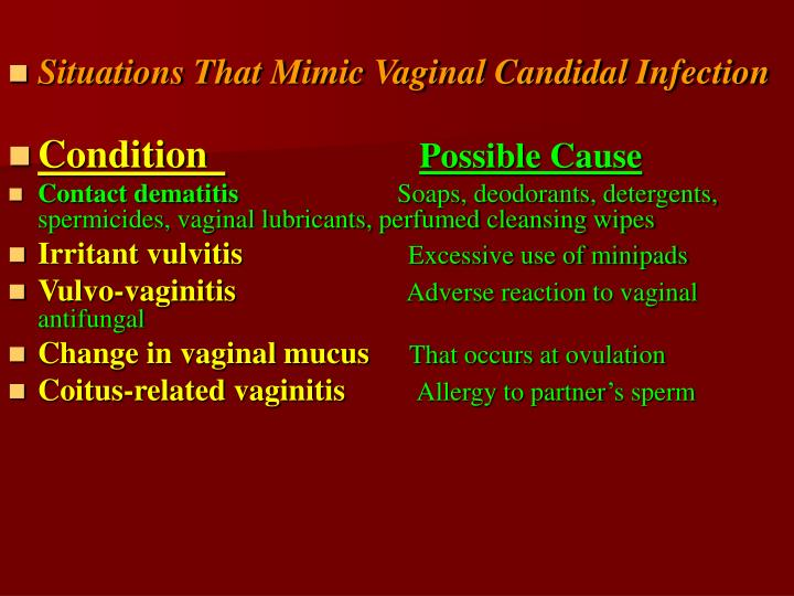 Situations That Mimic Vaginal Candidal Infection