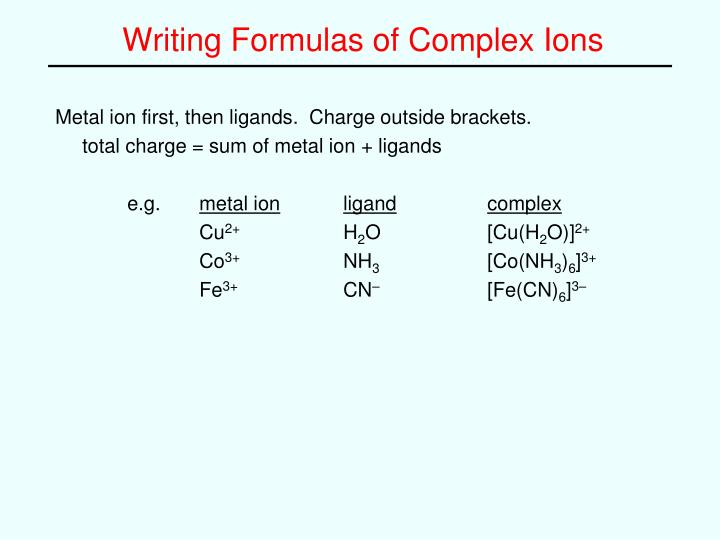 Writing Formulas of Complex Ions