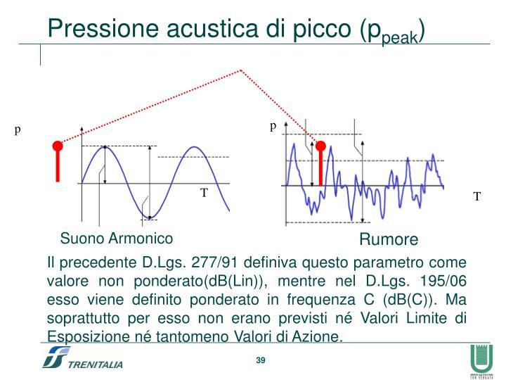 Pressione acustica di picco (p