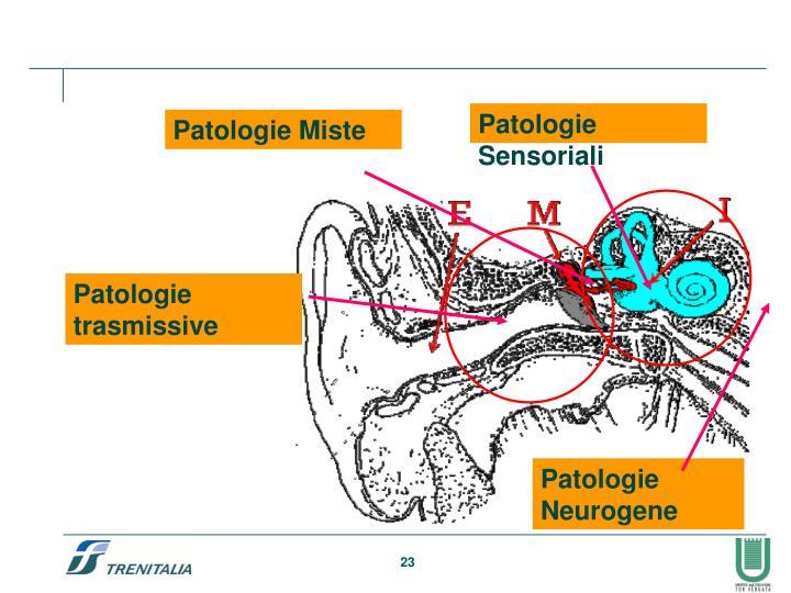 Patologie Sensoriali