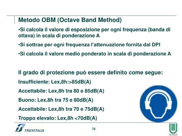 Metodo OBM (Octave Band Method)