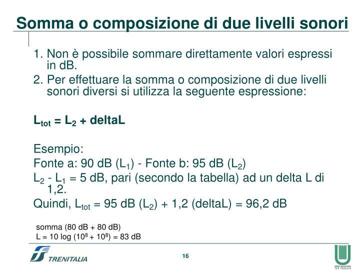 1.Non è possibile sommare direttamente valori espressi in dB.