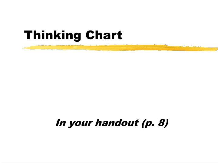 Thinking Chart