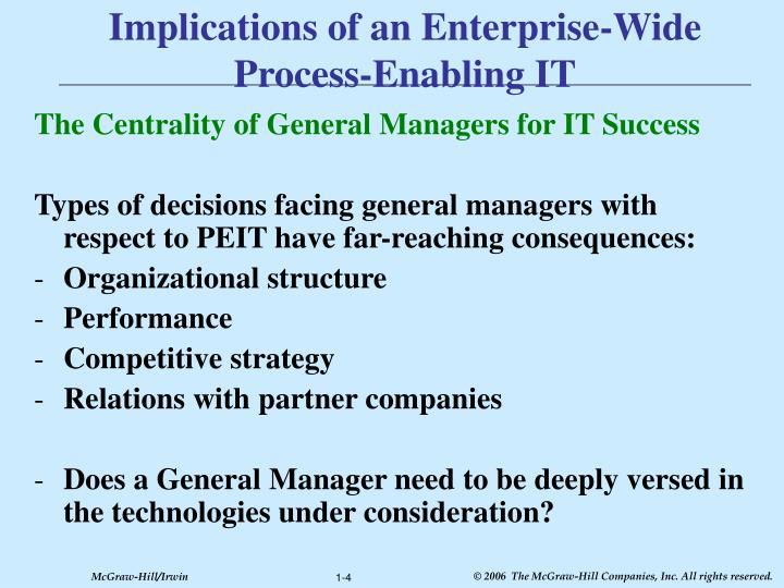 Implications of an Enterprise-Wide Process-Enabling IT