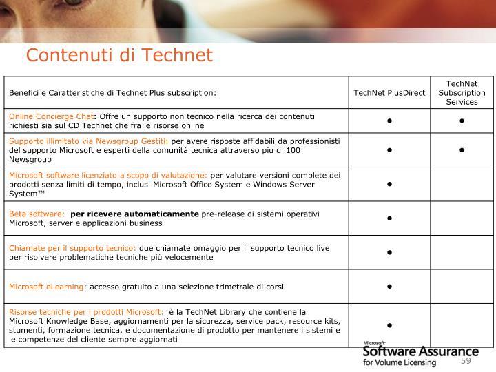 Contenuti di Technet