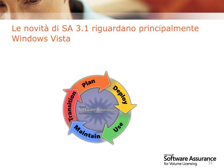 Le novità di SA 3.1 riguardano principalmente Windows Vista