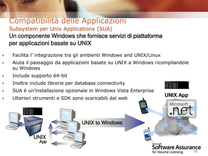 Compatibilità delle Applicazioni