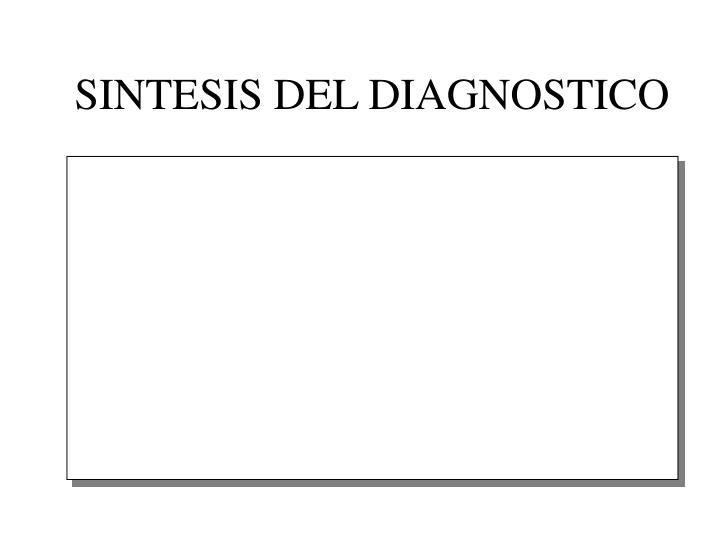SINTESIS DEL DIAGNOSTICO