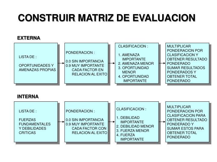 CONSTRUIR MATRIZ DE EVALUACION