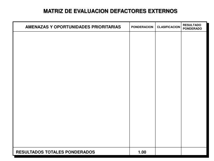 MATRIZ DE EVALUACION DEFACTORES EXTERNOS