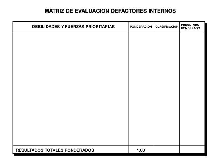 MATRIZ DE EVALUACION DEFACTORES INTERNOS