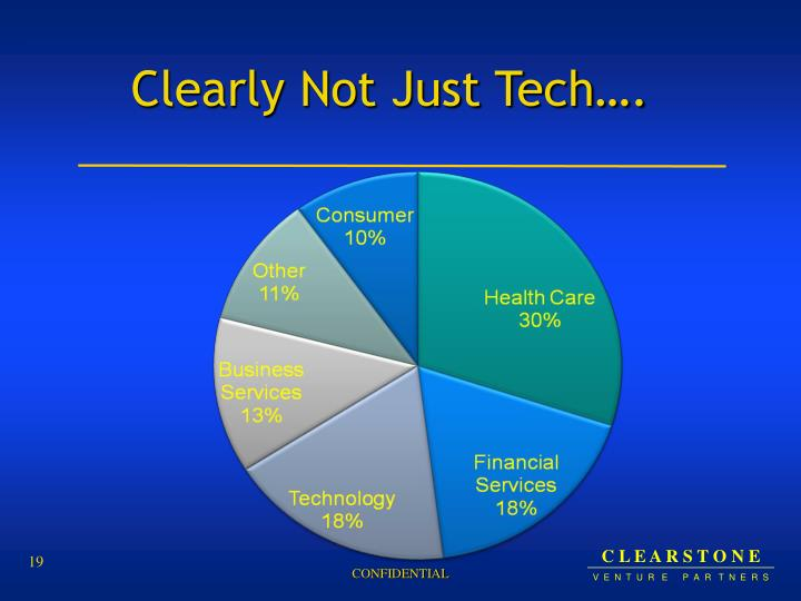 Clearly Not Just Tech….