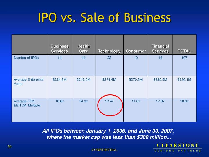 IPO vs. Sale of Business