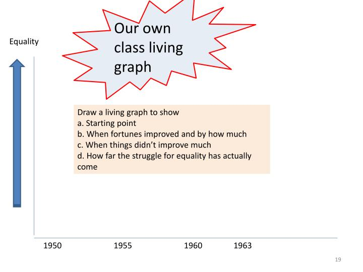 Our own class living graph