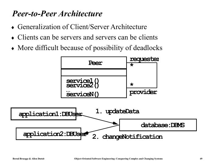 Peer-to-Peer Architecture