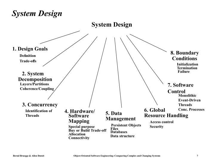 1. Design Goals
