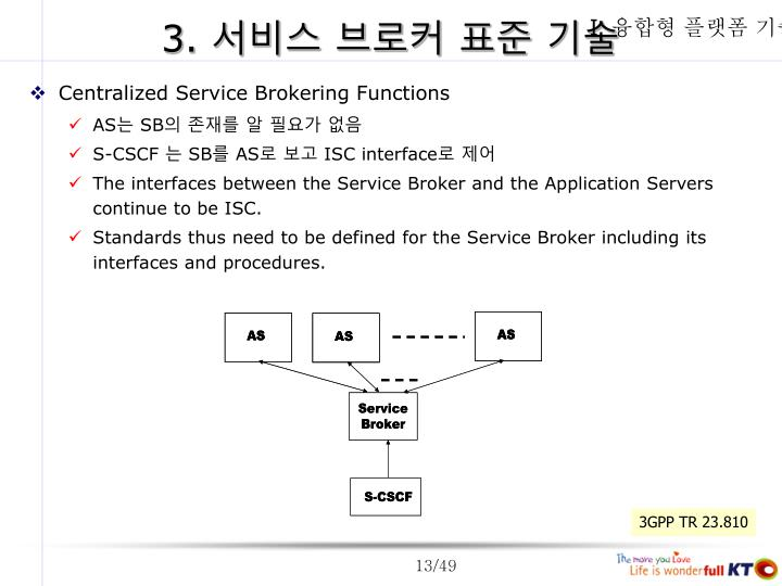 Centralized Service Brokering Functions