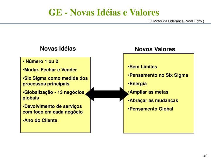 GE - Novas Idéias e Valores