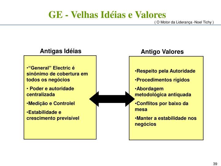 GE - Velhas Idéias e Valores