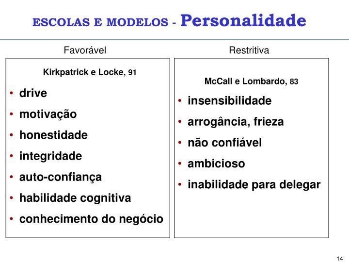 ESCOLAS E MODELOS -