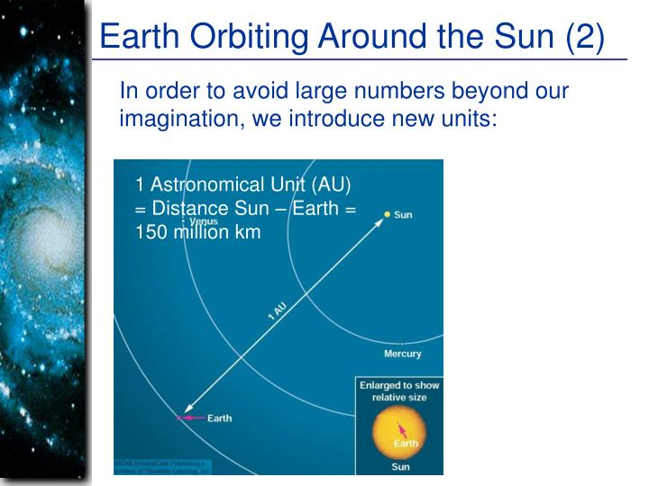 Earth Orbiting Around the Sun (2)