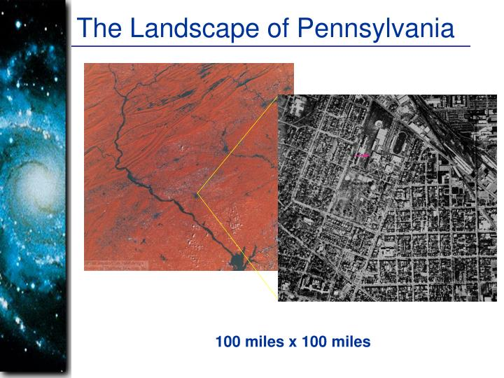 The Landscape of Pennsylvania
