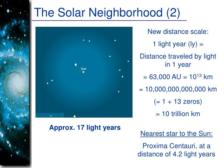 The Solar Neighborhood (2)