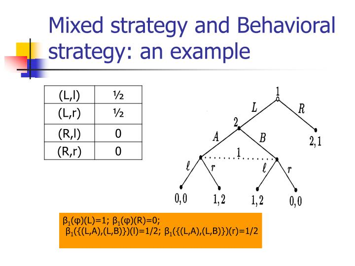 Mixed strategy and Behavioral strategy: an example