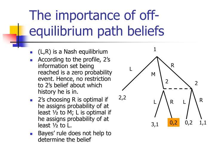 (L,R) is a Nash equilibrium