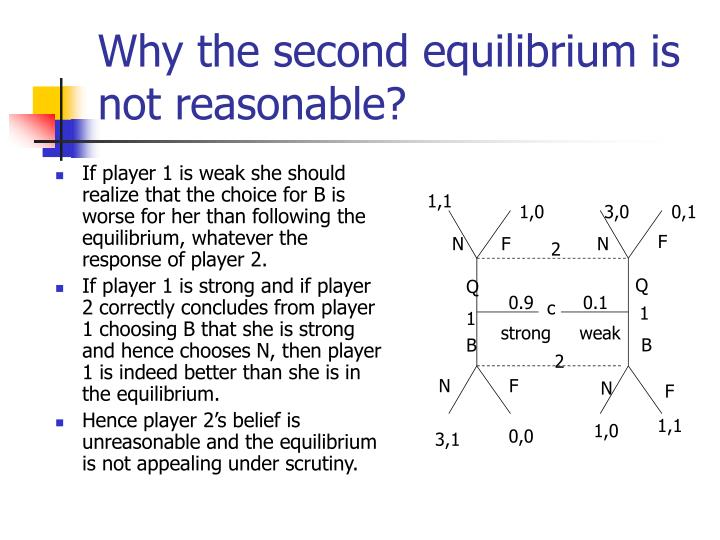 If player 1 is weak she should realize that the choice for B is worse for her than following the equilibrium, whatever the response of player 2.