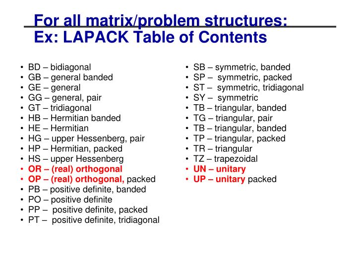 For all matrix/problem structures: