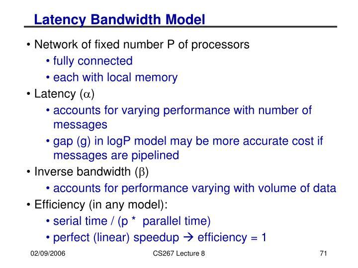Latency Bandwidth Model