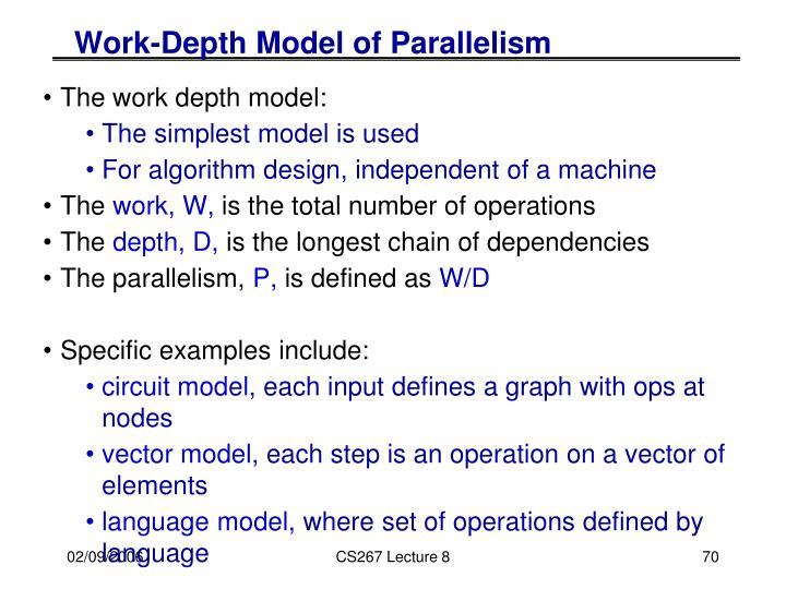Work-Depth Model of Parallelism