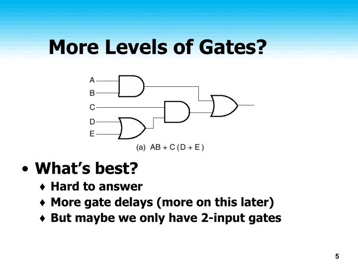 More Levels of Gates?
