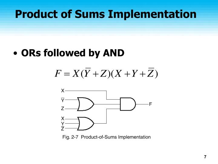 Product of Sums Implementation