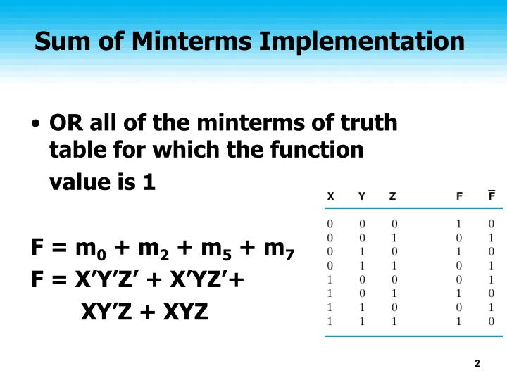 Sum of minterms implementation