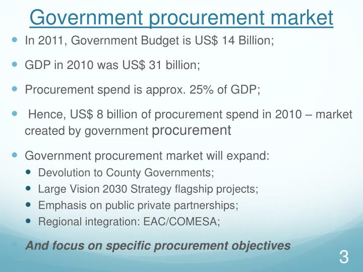 Government procurement market