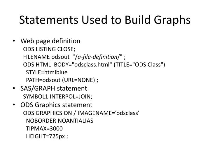 Statements Used to Build Graphs