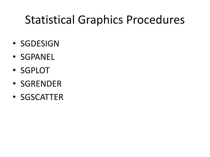 Statistical Graphics Procedures